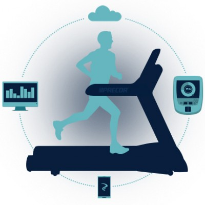 Fitness In The Age of Technology